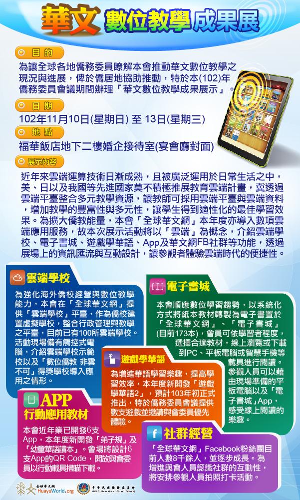 華文數位教學成果展